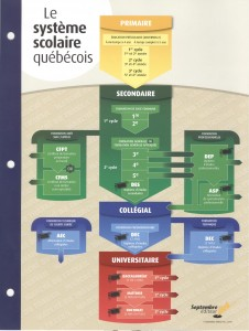 systeme scolaire 001